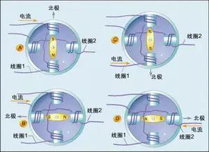 用微控制器或DSP实现,控制步进电机的方法