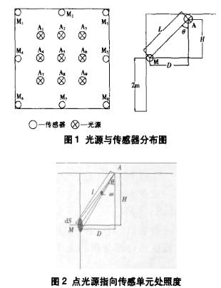 利用磁控溅射技术提高绝缘金属基板PCB的散热性能