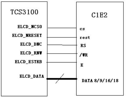 详细介绍嵌入式LCD的驱动控制方式