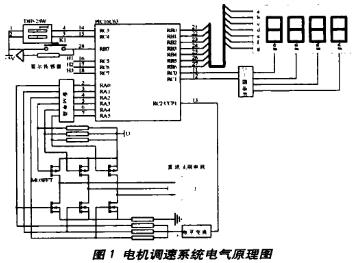 基于PIC16C63单片微机和模糊控制器实现新型电机调速系统的设计
