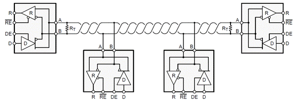 技术文章―RS-485收发器难题详解