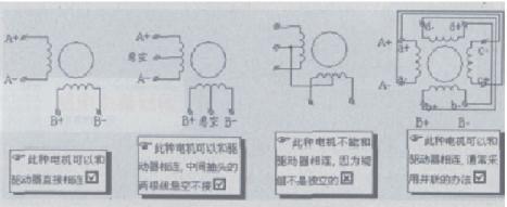 采用PIC16C621A单片机和线圈实现八细分步进电机驱动器的设计