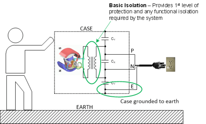 TI - 隔离101:如何为您的应用找到合适的隔离解决方案