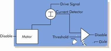 汽车电子的感测设计的挑战解决方案