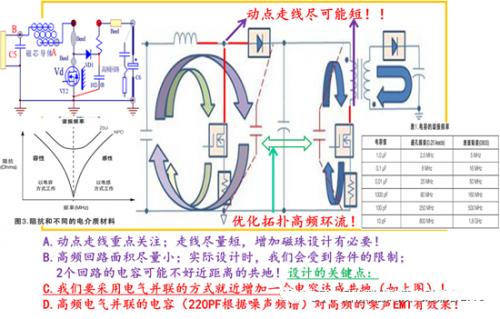 开关电源在电子线路板的设计