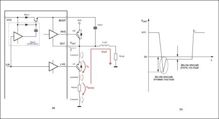 集成自举二极管和600V三相栅极驱动器加速三相电机应用