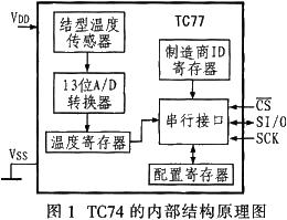 集成数字温度传感器TC77的功能特点及实现电路接口设计