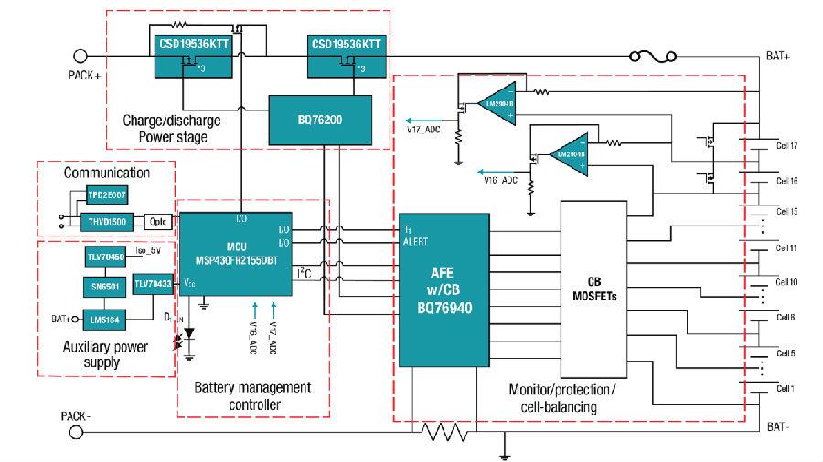 TI -速度与激情:更持久耐用的电动摩托车16S-17S锂离子电池组