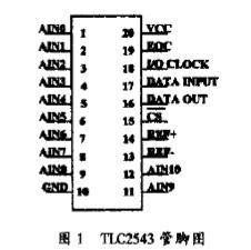 TLC2543的引脚功能与单片机的接口程序设计