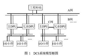 基于网络冗余技术的DCS控制系统的设计