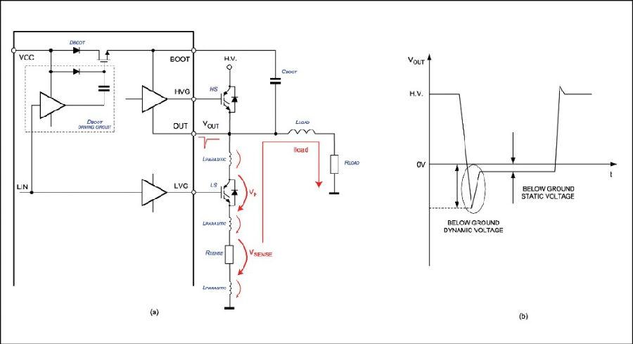 ST - 集成自举二极管和快速过流保护的600V三相栅极驱动器加速了三相电机应用