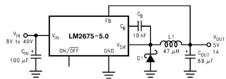 开关电源的基本原理是利用PWM方波来驱动功率MOS管