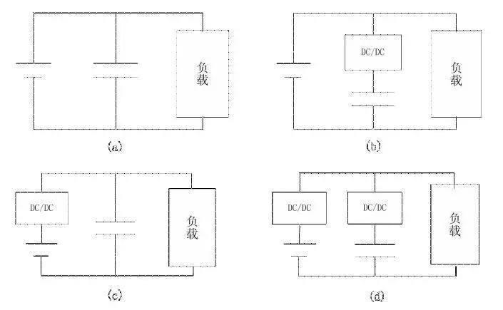 DCDC在电动汽车电气系统中的一系列问题