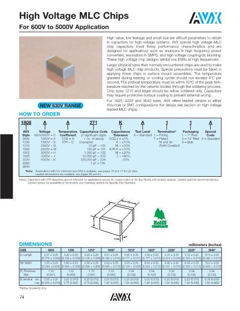 1808AC105JA11A数据手册封面