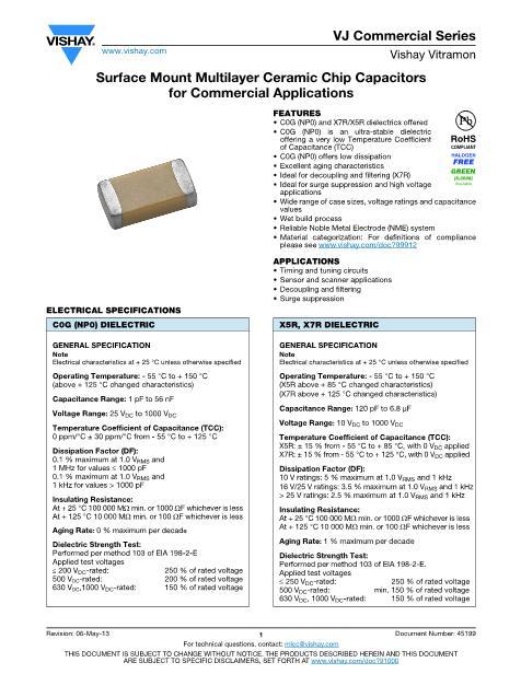 1812A102CXAMT数据手册封面