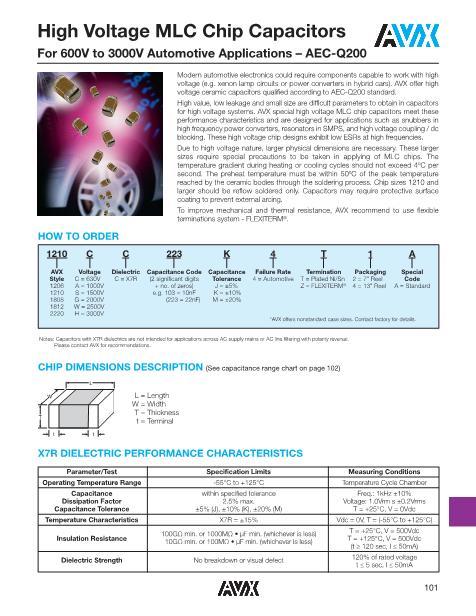 1812AC223J4Z2A数据手册封面