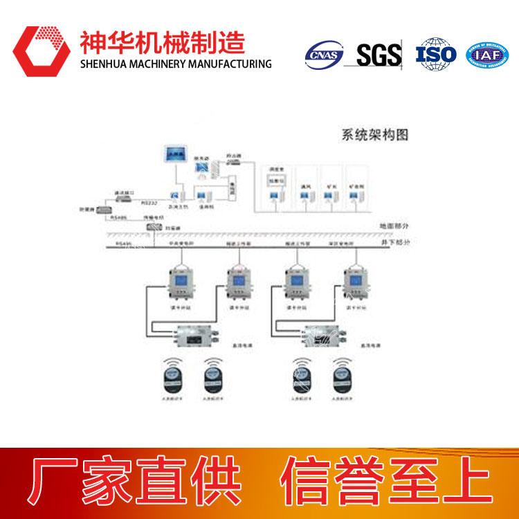供应矿用人员定位管理系统