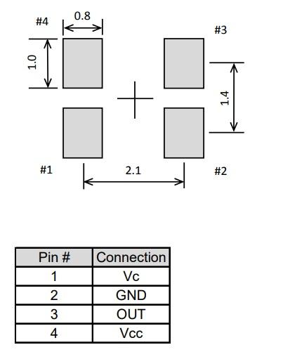 EPSON温补晶振TG-5006CG-10V 2520振推荐焊盘尺寸