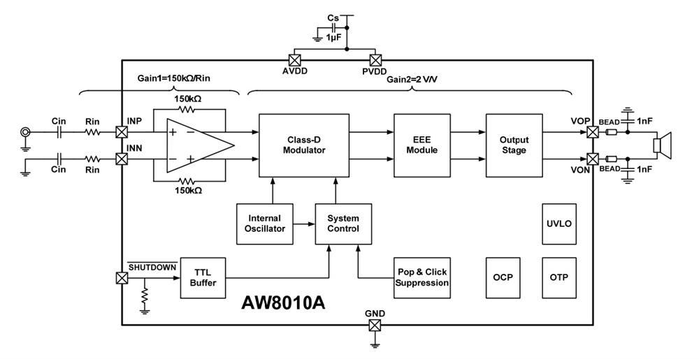 AW8010AFCR音频功率放大器功能框图