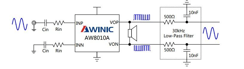 艾为音频功率放大器AW8010AFCR测试电路图