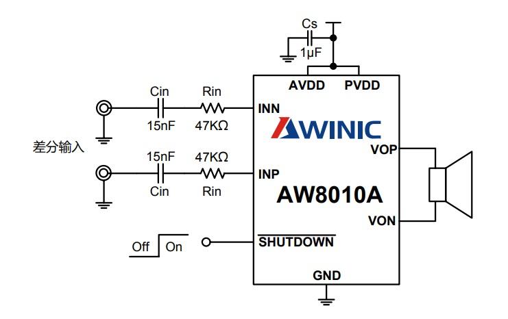 艾为音频功率放大器AW8010AFCR差分输入方式应用图