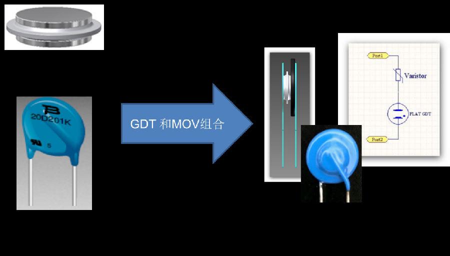 Excelpoint - 融合GDT和MOV,Bourns打造创新型过压保护器件