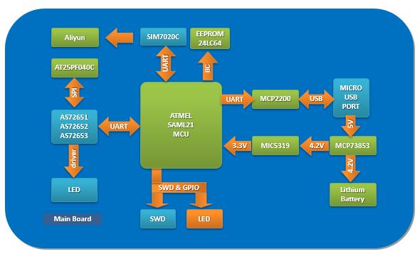 Excelpoint基于阿里云应用的食品光谱分析安全检测方案