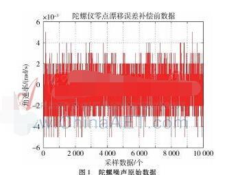 基于DSP的MEMS陀螺误差建模与滤波方法分析