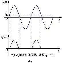 模电和数电究竟有什么关系?