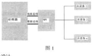 基于可编程逻辑器件实现SPI总线接口的应用方案