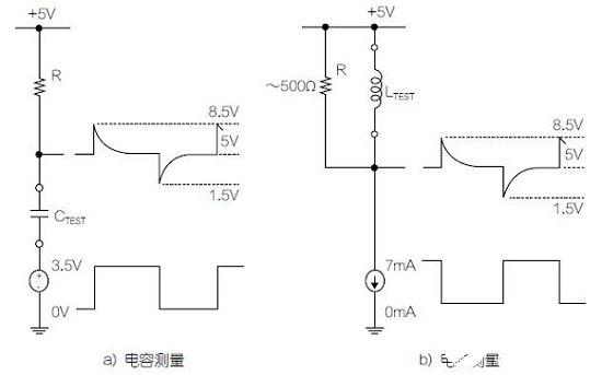 如何对电容和电感进行大容量范围进行测量