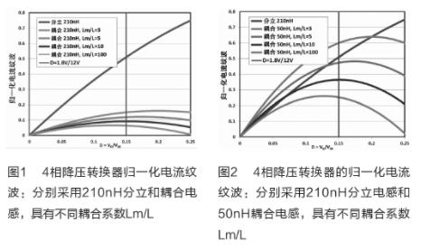 耦合电感的技术优势及与传统电感设计的对比