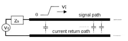 PCB设计总是有阻抗不连续,如何解决?