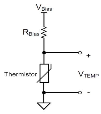TI利用常用的微控制器设计技术更大限度地提高热敏电阻