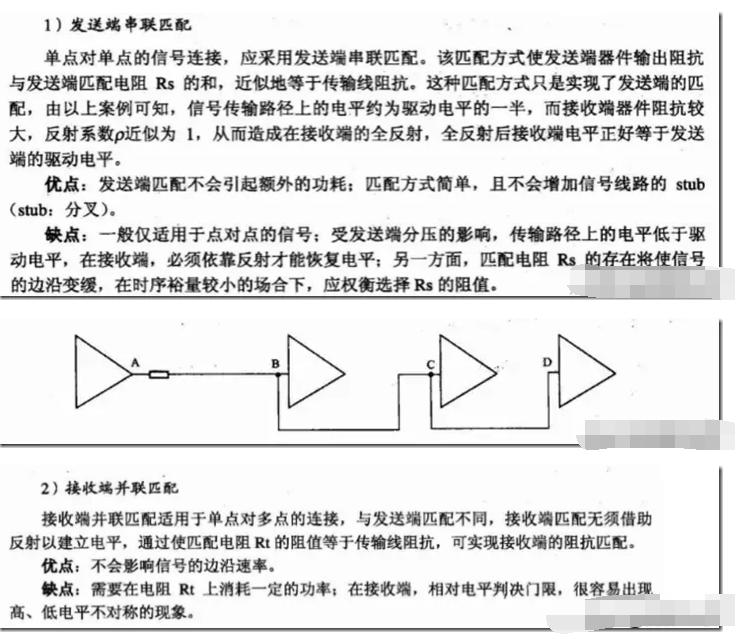 一文解析PCB设计与信号完整性