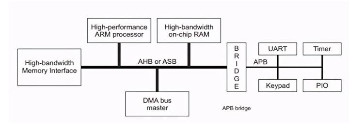 全差分放大器LTC6363的性能特点及应用范围