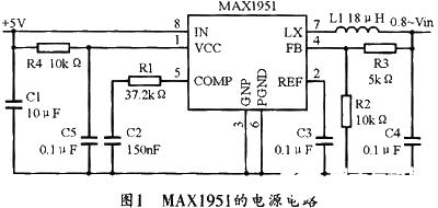 基于MAX1951实现Stratix II FPGA系统供电的设计方案