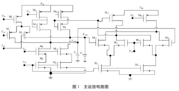 采用折叠式共源共栅结构实现高速CMOS全差分运算放大器的设计
