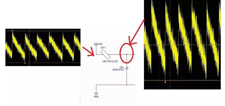 电源后端的噪声大于磁珠前段的噪声?