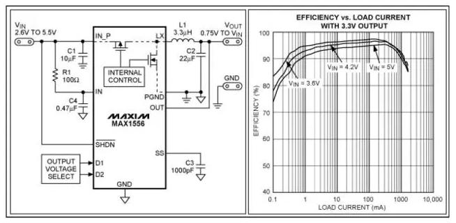 如何让你的电源设计获得高转换效率?损耗分析你要知道