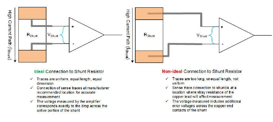分流电阻设计架构和典型建议准则