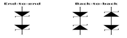 齐纳二极管的串联排列如何影响电气性能?