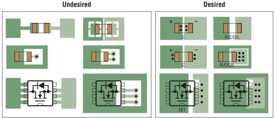 一些SMPS PCB布局技巧及噪声和热量问题