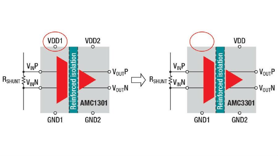 TI - 利用单电源隔离放大器和ADC简化隔离电流和电压感应设计