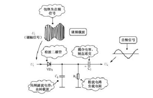 二极管检波电路及继电器驱动电路故障处理