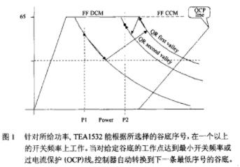 基于变频开关电源控制器TEA1532实现打印机AC适配器的设计