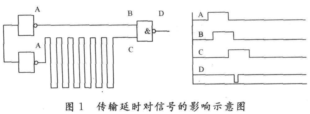 干货:高速数字PCB设计信号完整性解决方法
