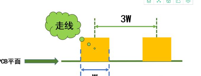 "PCB设计时,哪些信号需要遵循""3W原则""?"