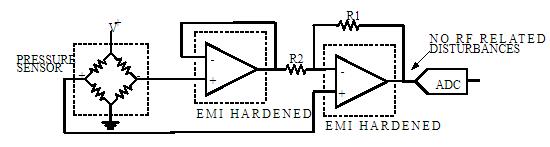 NI的LMV83x系列运算放大器有助于提高模拟系统的准确性