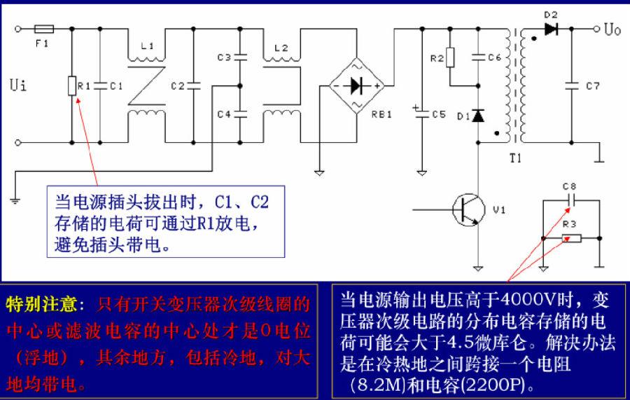 源PCB安规都有哪些?
